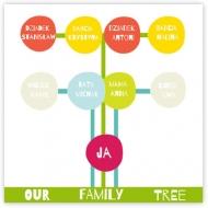 Plakat, Drzewo Rodzinne, 50x50 cm